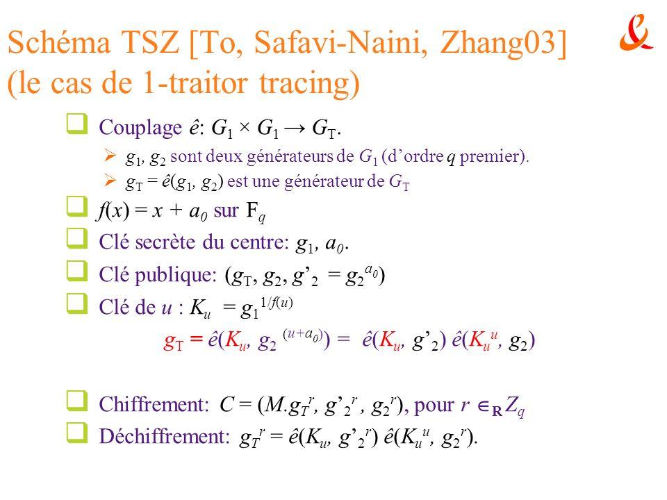 Schéma TSZ [To, Safavi-Naini, Zhang03] (le cas de 1-traitor tracing)
